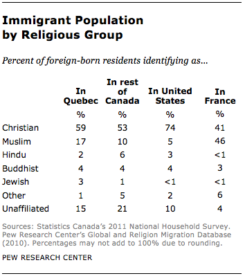 FT_quebec-religious-groups
