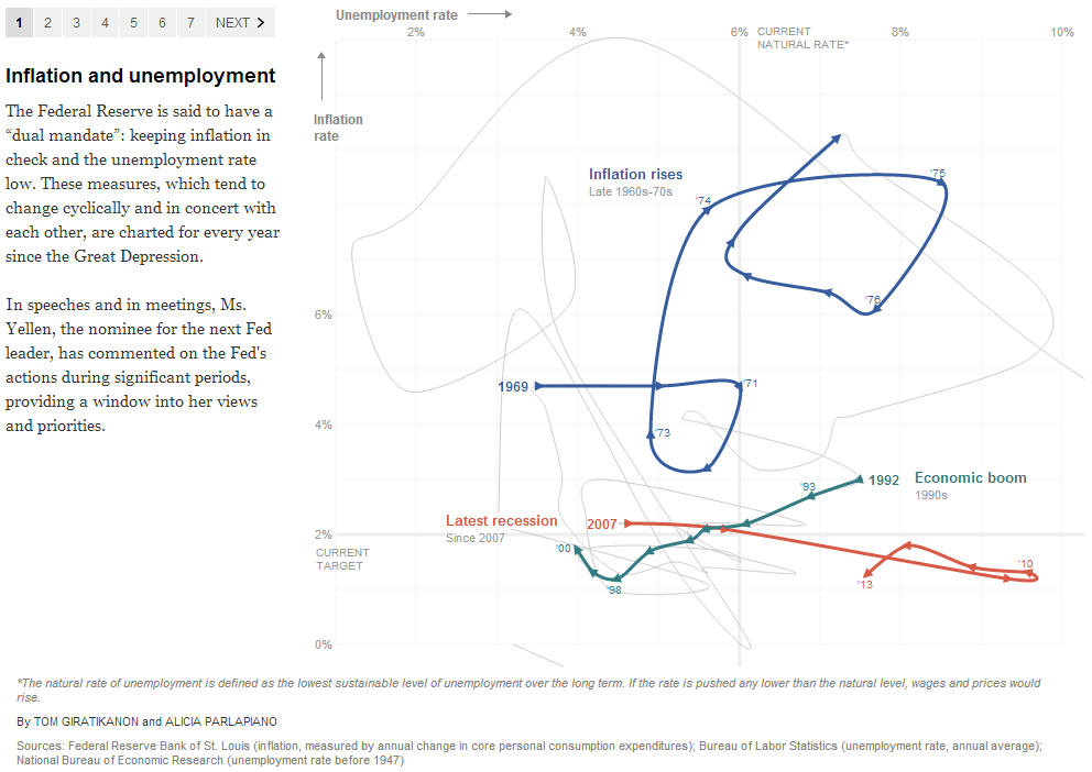 inflation_unemployment