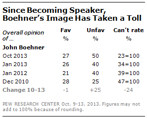 FT-DN-boehner-01