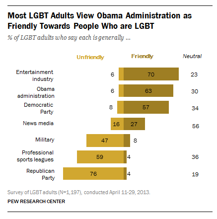 FT_LGBT_Obama