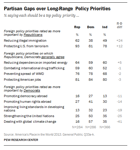 FT_Policy_Gaps
