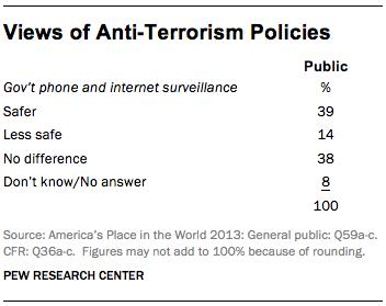 FT_antiterrorism