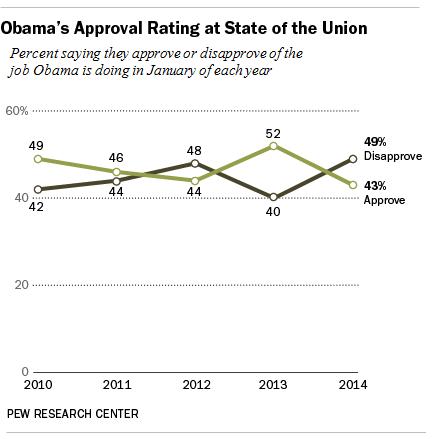 DN_Obama_Again