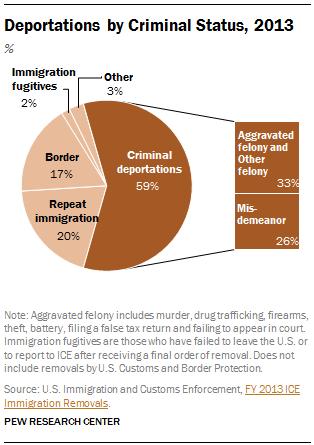 FT-2014-03-17-immigrants-crime-01