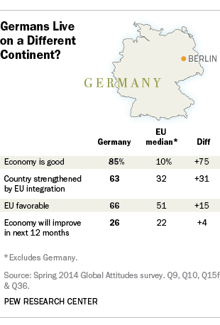 Germany public opinion