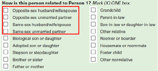 New census test question asks about same-sex marriage, relationship