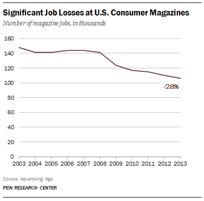 FT_Magazine.Jobs