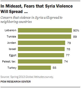 FT_mideast-syria-violence-concern