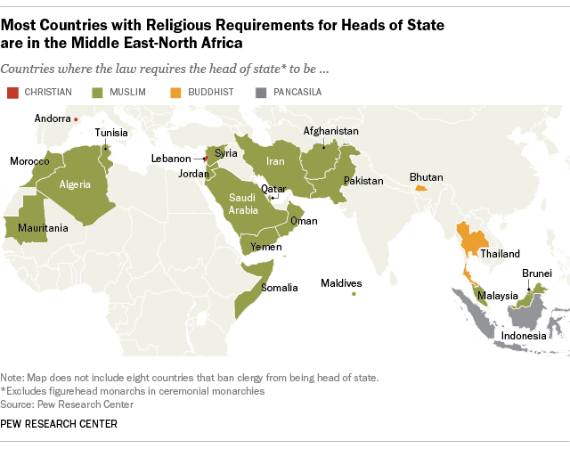 Most countries with religious requirements for heads of state are in the Middle East and North Africa