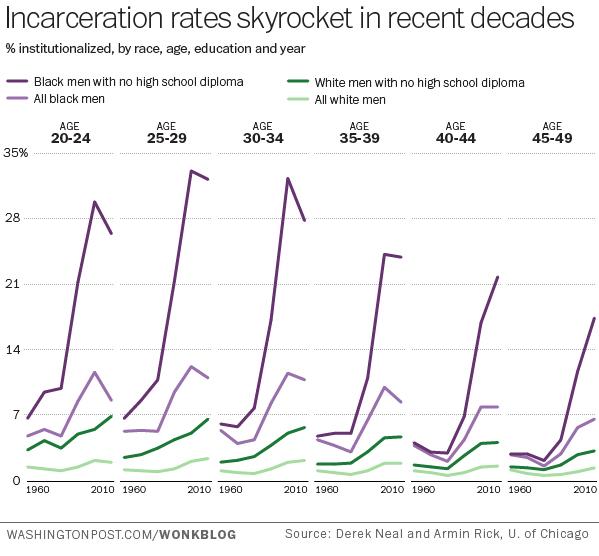 incarceration1