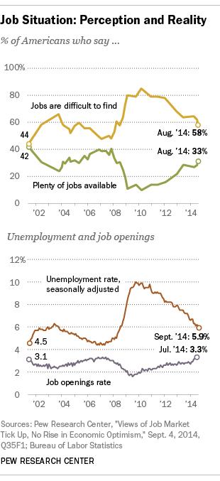 unemployment3_Oct3