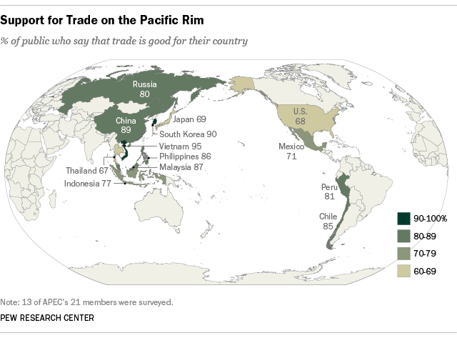 APEC nations views of trade