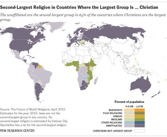 Second Largest Religion Where Largest Is Christian