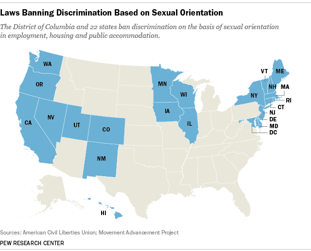 Sexual Orientation and Discrimination Laws