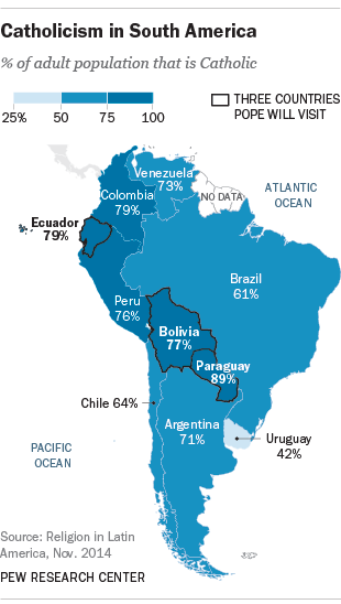 Catholicism in Latin America