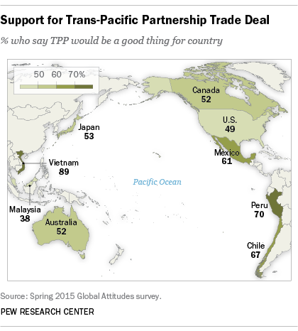 Support for Trans-Pacific Partnership Trade Deal