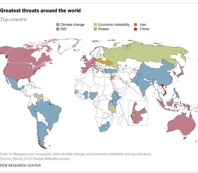 Greatest threats around the world