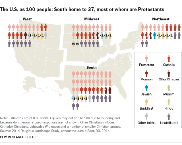 If the U S  had 100 people: Charting Americans' religious