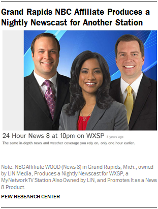 Grand Rapids NBC Affiliate Produces a Nightly Newscast for Another Station