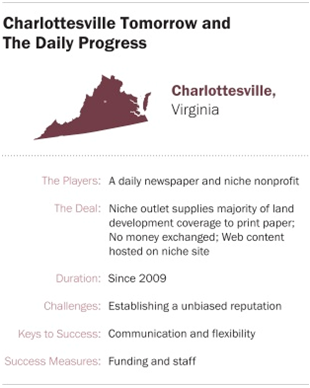 Charlottesville Tomorrow and The Daily Progress