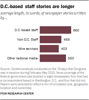 D.C.-based staff stories are longer