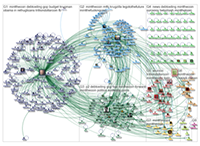Broadcast Networks in Twitter Conversations