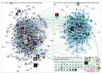 Polarized Crowds in Twitter Conversations