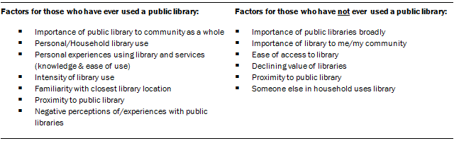 PI-library-typology-03-13-2014-00-03