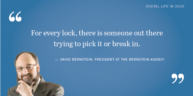 David Bernstein on the future of cyber attacks