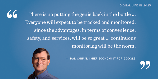 Hal Varian on the future of privacy