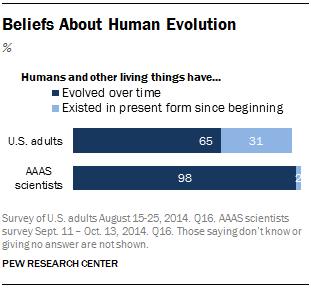 PI_2015-01-29_science-and-society-03-07