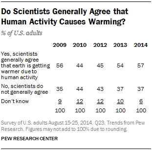 PI_2015-01-29_science-and-society-03-17