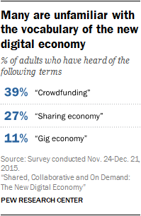 Many are unfamiliar with the vocabulary of the new digital economy