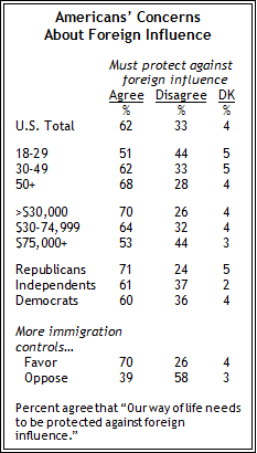 Chapter 1  Views of Global Change | Pew Research Center