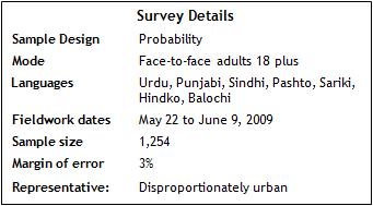Survey Methods | Pew Research Center