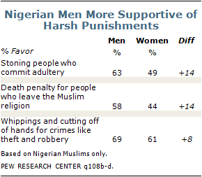 Muslim Publics Divided on Hamas and Hezbollah   Pew Research