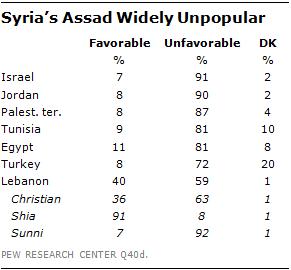 SYRIA00