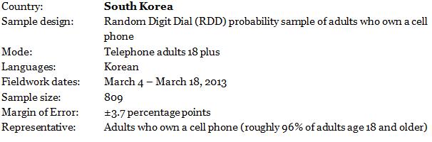 2013-South-Korea-02