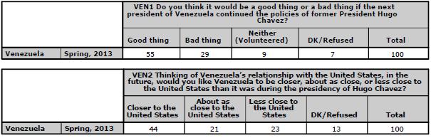 Venezuela-02