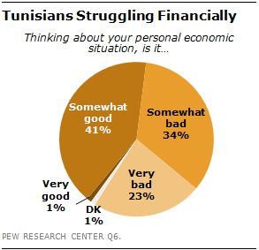 TUNISIA15