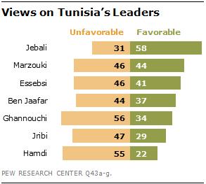 TUNISIA18