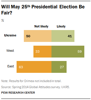 Will May 25th Presidential Election Be Fair?