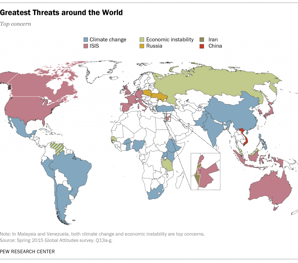 Relatively few in U.S., Europe see climate change as a ...