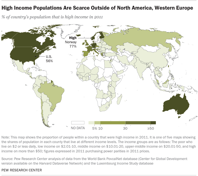 High Income Populations Are Scarce Outside of North America, Western Europe