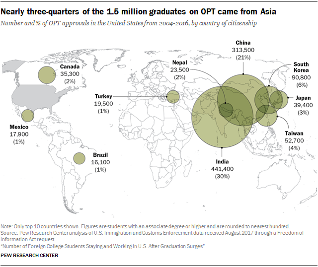 Map showing that nearly three-quarters of the 1.5 million graduates on OPT came from Asia