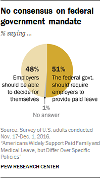 U S  views on paid family and medical leave: Key findings