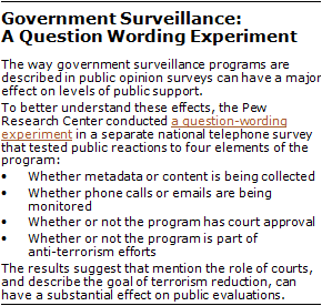 Government Surveillance, A Question Wording Experiment