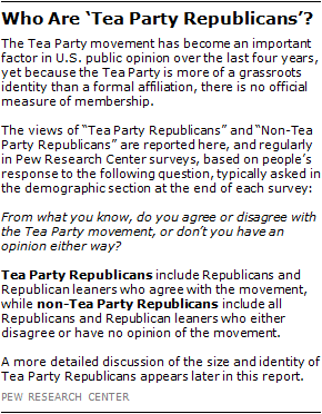 Who Are 'Tea Party Republicans'?