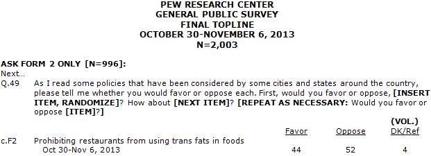 Trans fat topline