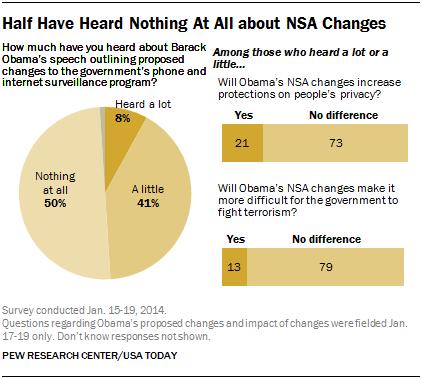 1-20-2014 NSA #1